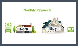 home-buying-benefits